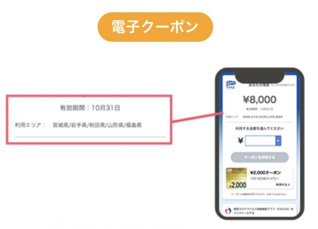 gotoトラベル地域共通電子クーポン【見本】
